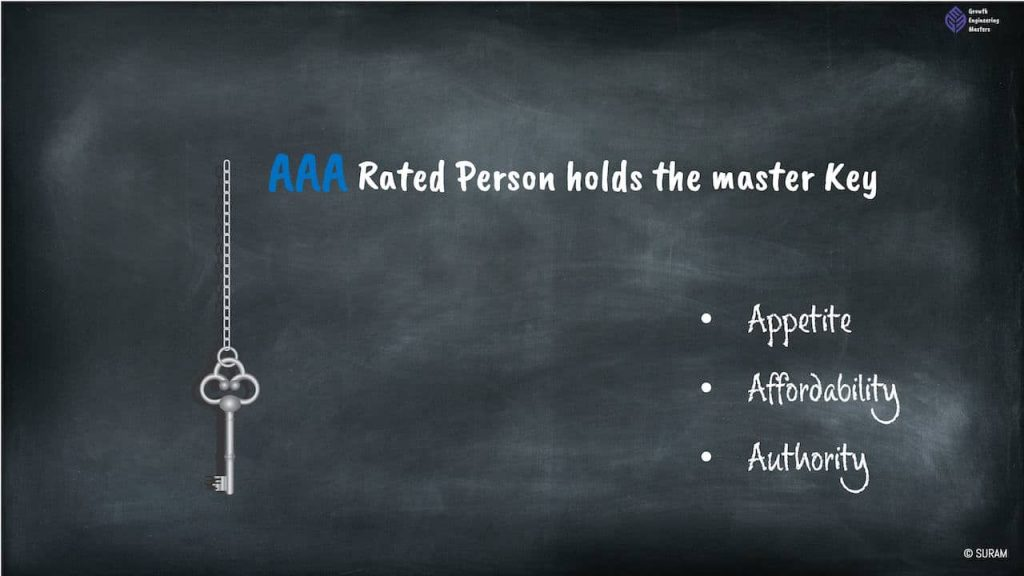 AAA Rated person