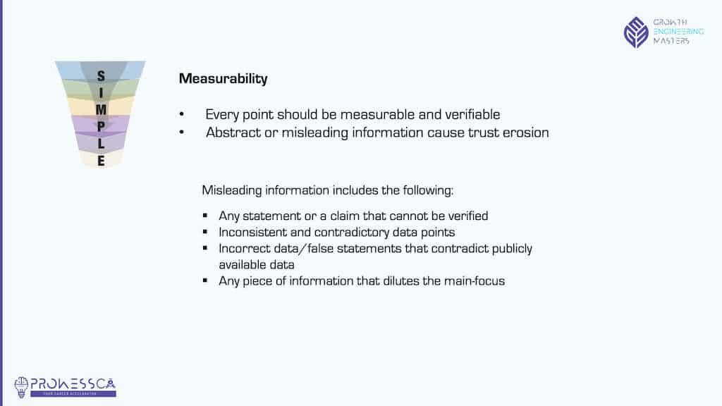 Measurabilty